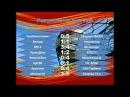 Чемпионат ОЛФЛ 8х8 Челябинской области 2013 14гг Обзор 26 тура