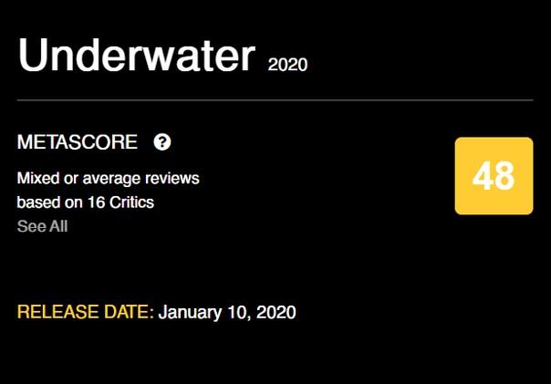 Критики остались не особо довольны хоррором «Под водой» с Кристен Стюарт в главной роли