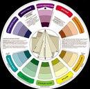 Как цвет интерьера влияет на наше настроение?