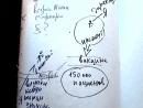 Video 4825. встреча шамана с директором клиники. по мотивам сериала ШАРИТЕ