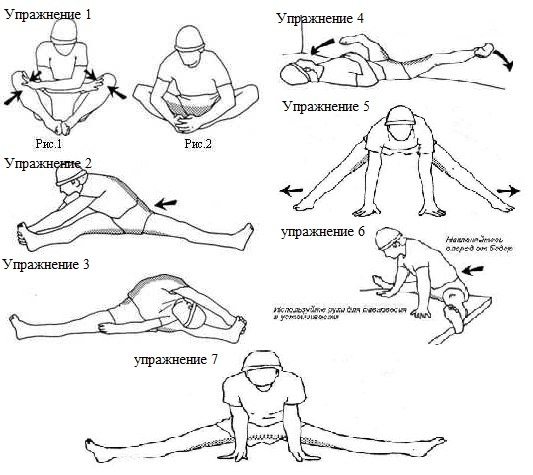 Гимнастика в домашних условиях что сесть на шпагат