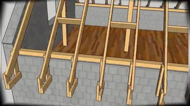Двухскатная крыша – план строительства