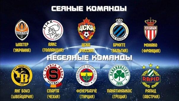 Определились все участники третьего квалификационного раунда Лиги Чемпионов 2015/16.