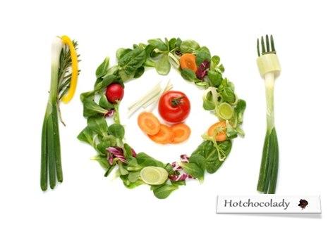 продукты для похудения живота