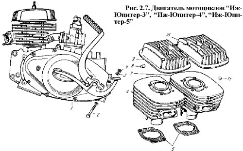 Двигатель в сборе с карбюратором, генератором постоянного тока на 6 В, фланцевым креплением глушителей.