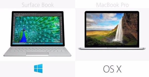 Microsoft сравнила свой Surface Book с MacBook Pro от Apple
