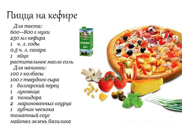 Рецепт вкусной пиццы в домашних условиях на кефире
