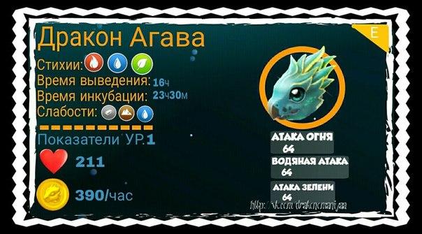 Как сделать дракона агава в дракономании 175