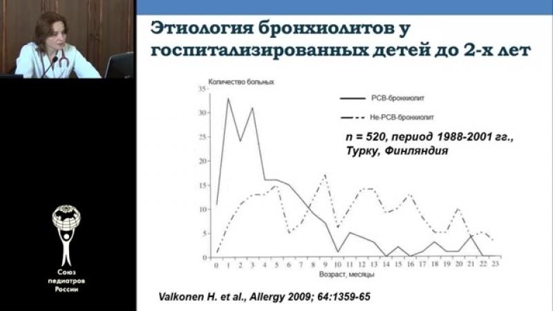 Рациональная антибиотикотерапия в педиатрии. Куличенко Т.В.