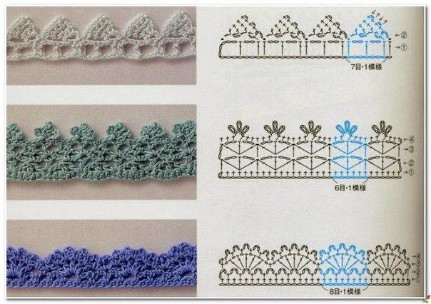 Delicadezas en crochet Gabriela: Patrones de galones en crochet