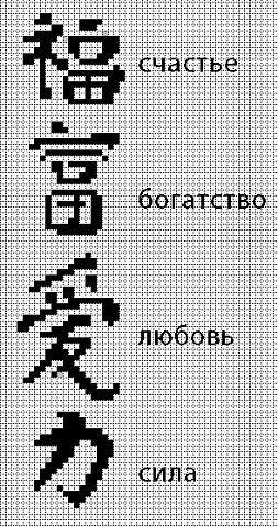 Ярослава Тютюнник