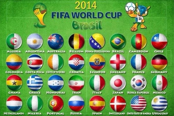смотреть чемпионат мира по хоккею 2012 все матчи