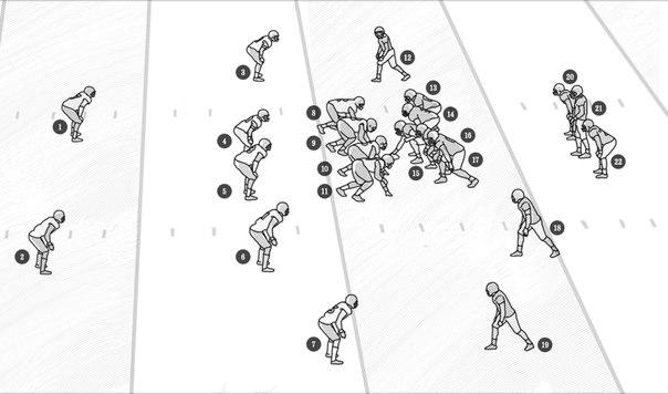 Мы подготовили базовый гид по американскому футболу —все что нужно знать, чтобы начать увлекаться этим спортом