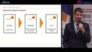 Доклад Ивана Любименко на V Российском ипотечном конгрессе