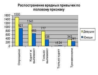 будет ли инфляция в россии