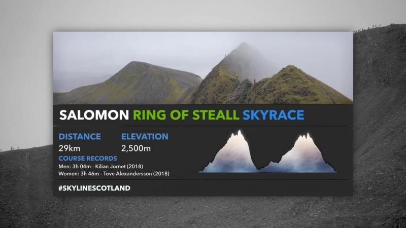 Salomon Ring of Steall Skyrace