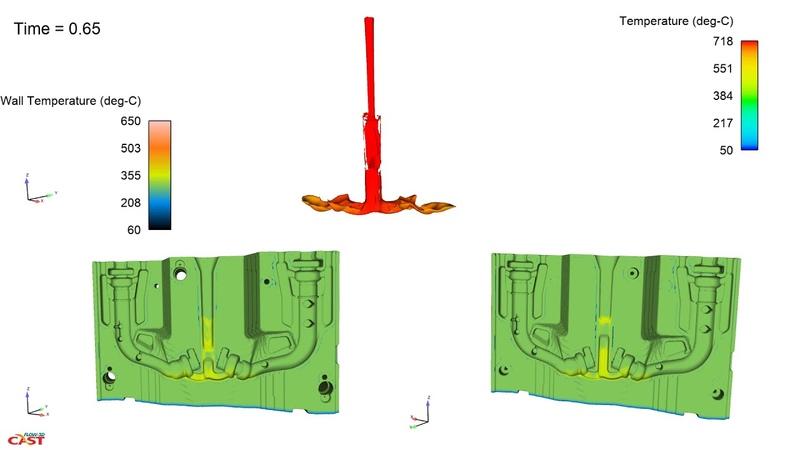 Keyframing in FLOW 3D CAST v5
