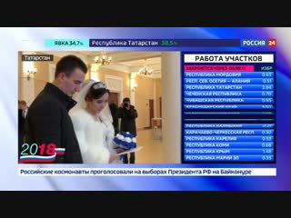 Новости на «Россия 24» • Выполнить гражданский долг раньше семейного решили молодожены в Татарстане