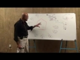 068. HIV Structure, Replication Cycle Antiretroviral Drugs Part 3