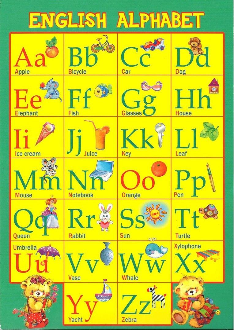 Как сделать из английских букв русскую я