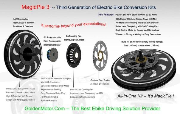 Energy Wheel, мотор-колесо в