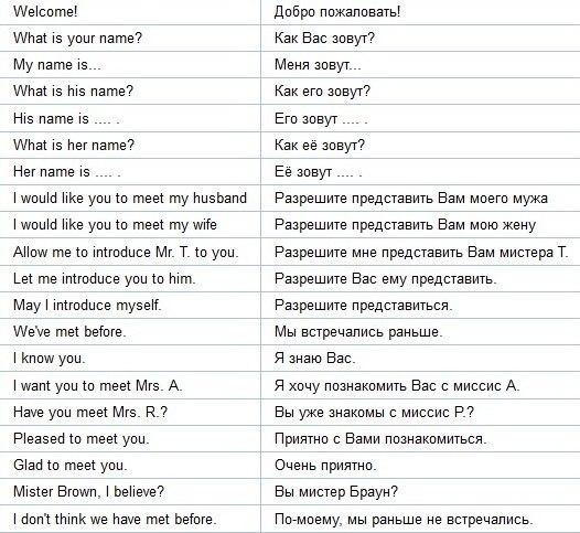 Интернет знакомства перевод на английский