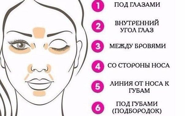 как правильно наносить гель на грудь