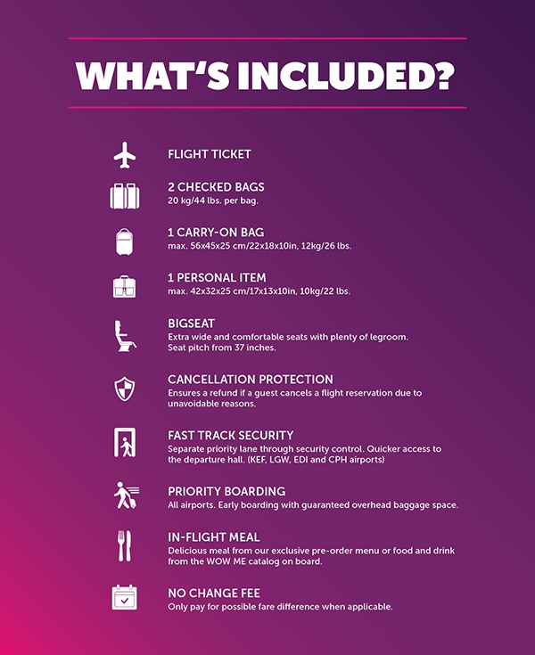 Инфографика: привилегии по тарифу WOW air