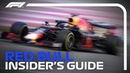 Everything You Need To Know About Red Bull | F1 Testing 2019