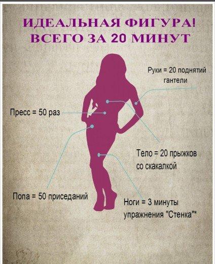 Упражнения для похудения в домашних условиях для девушек