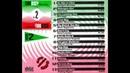 CD COMPLETO MIXADO EURODISCO COLLECTION VOL- 2