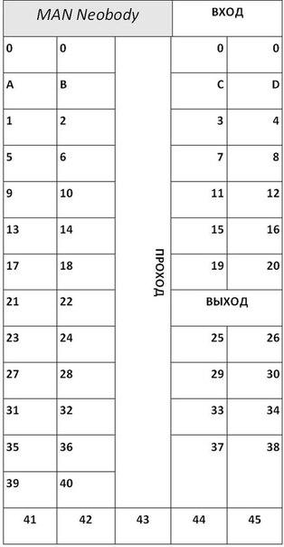 Схема автобуса на фотке