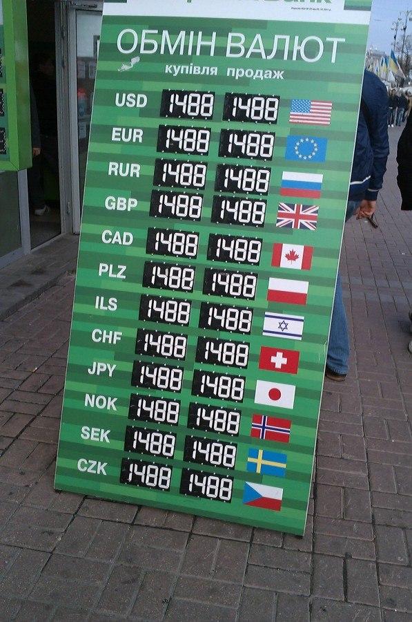 Правильний курс валют