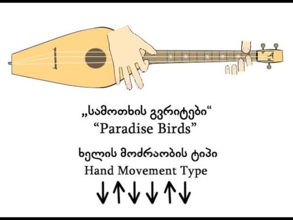სამოთხის გვრიტები ეპიზოდი 1 Paradise Birds Episode 1