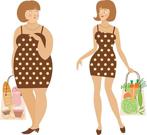 диеты для похудение на 30 кг