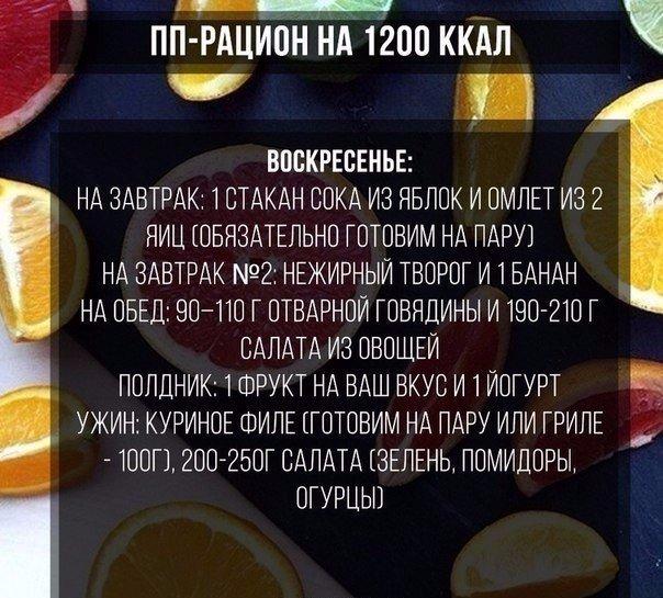 Здоровая Диета 1200 Ккал. Меню на 1200 калорий в день на неделю. Диета с рецептами и подсчетом калорий из простых продуктов