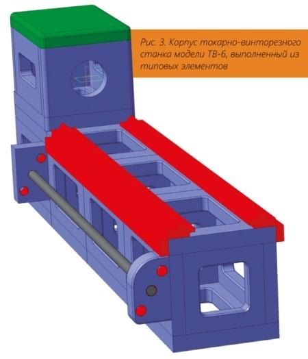 Концепция отечественного модульного станкостроения на основе декомпозиции корпусных деталей - Изображение