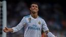 Ronaldo Foto Edit Эдит на фотки Роналду