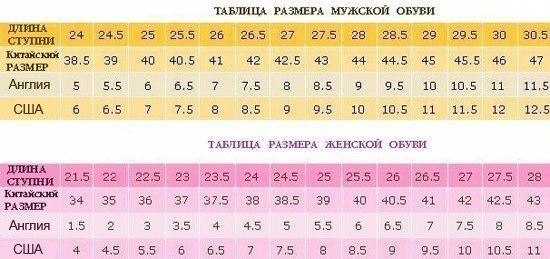Размеры сша на русские алиэкспресс обувь мужская
