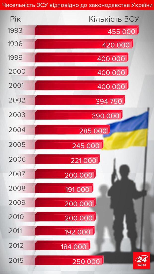 Украина сделала серьезные шаги за последние два года, - отчет Европейской комиссии - Цензор.НЕТ 3935