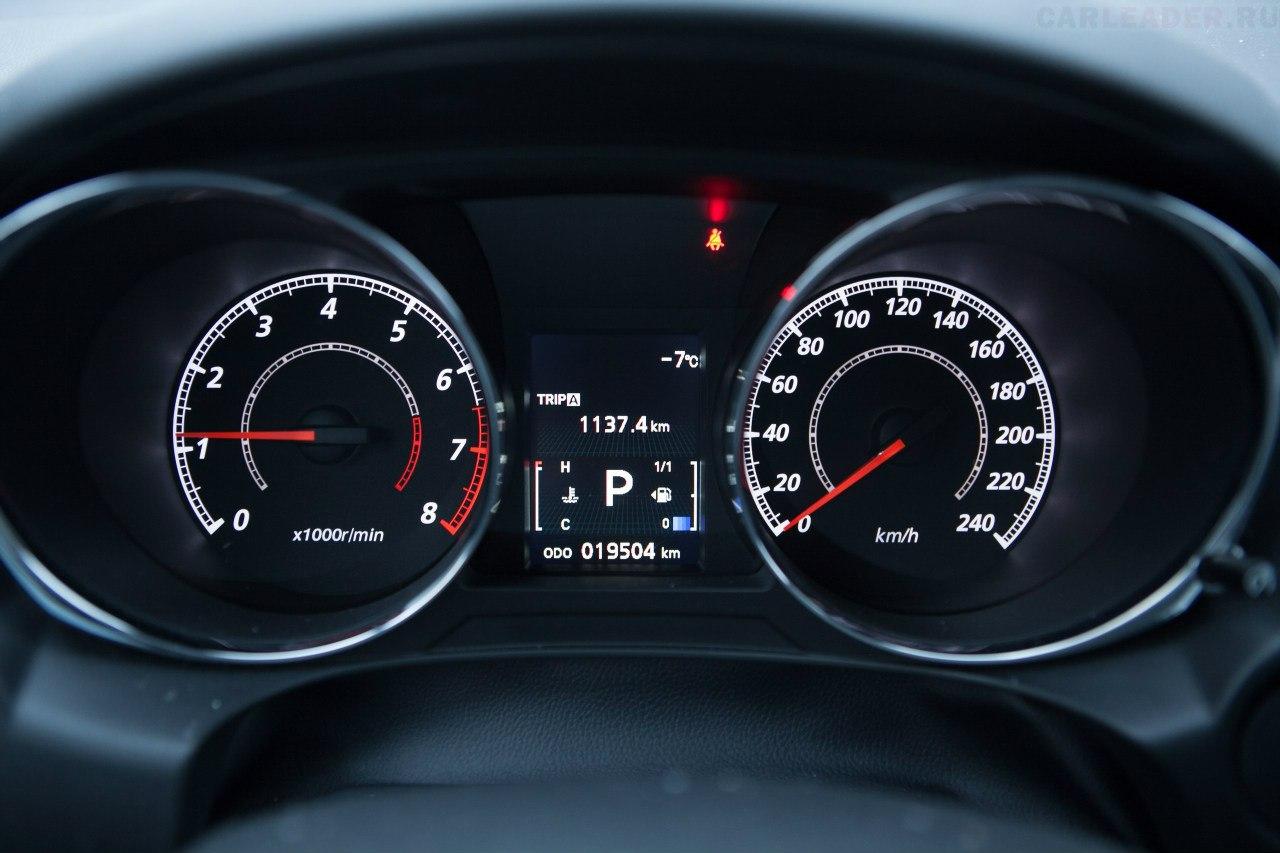 ASX speed meter