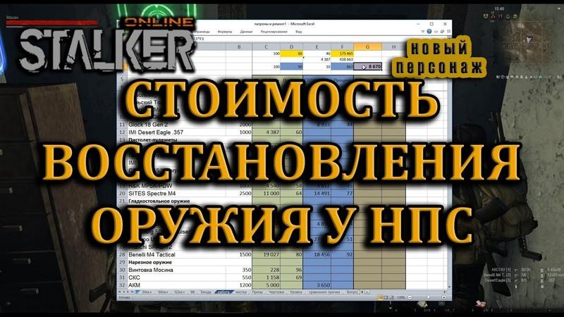Stalker Online Таблица стоимости восстановления оружия