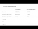 Две стратегии в BitClub Network