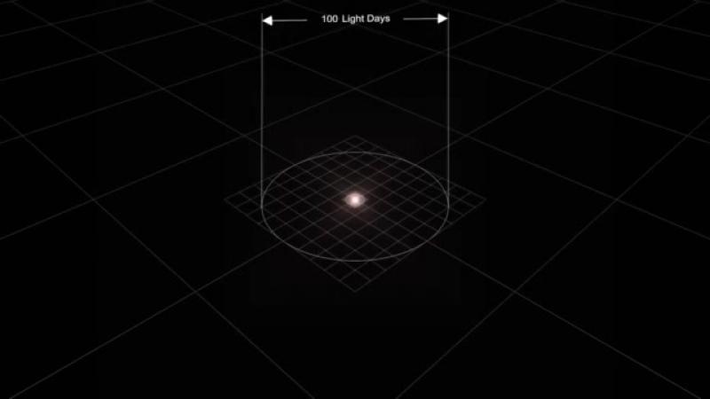 вселенной можно осознать посмотрев это видео (1)