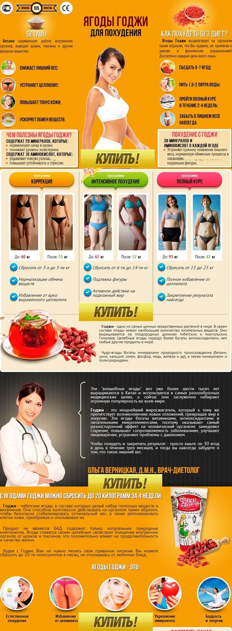 Как похудеть за ближайшее время