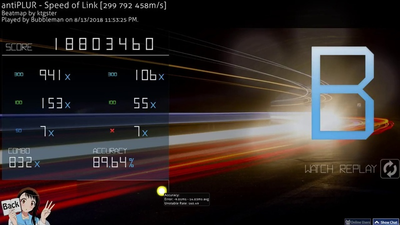 Osu! | Bubbleman 🇬🇧 | antiPLUR - Speed of Link [299 792 458m/s] 89.64% 832/1604x 7❌ 1