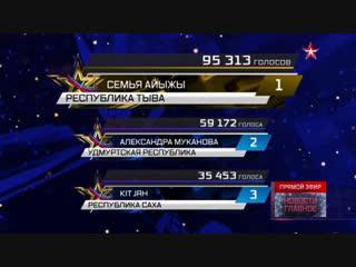 Победителями зрительского голосования стала семья Айыжы из Тывы.