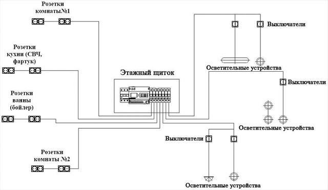 Типовая схема электропроводки в квартире
