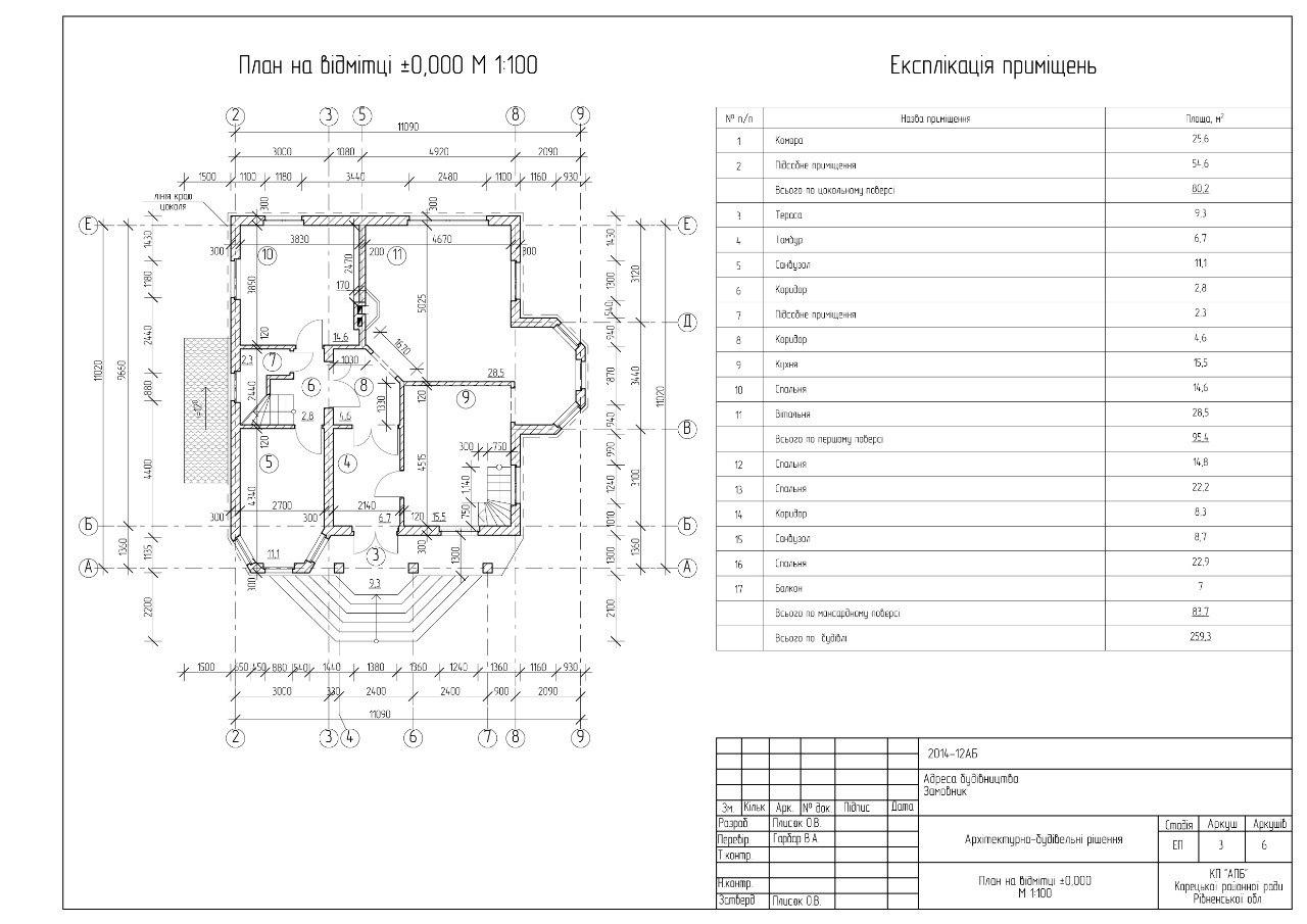 a25cae3aa8860f Схема забудови земельної ділянки. План підвального поверху. План першого  поверху