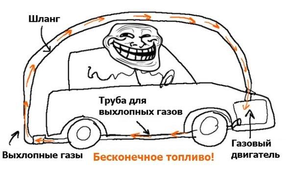 лучшие аватарки: